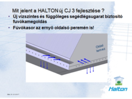 Halton CJ3 segédlégsugár